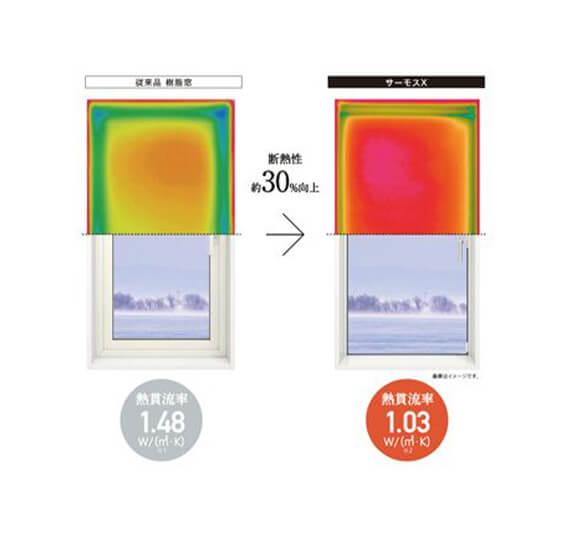 グリーンホームズLifeBoxの性能|窓について