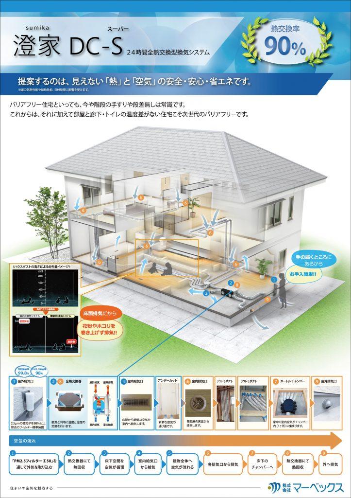第一種全熱交換型換気システム | 八戸の新築 グリーンホームズ