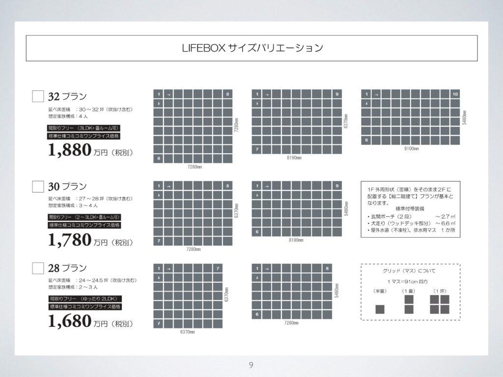 ライフボックスパターン 八戸市 工務店